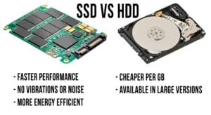 Upgrade to Solid State Drive