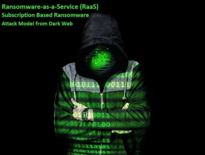 ransomware as a service RaaS