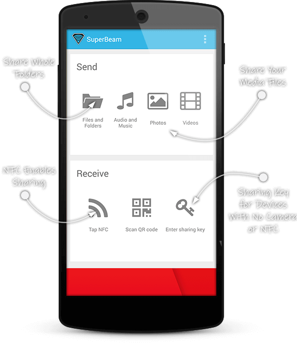 Superbeam-app-for-android