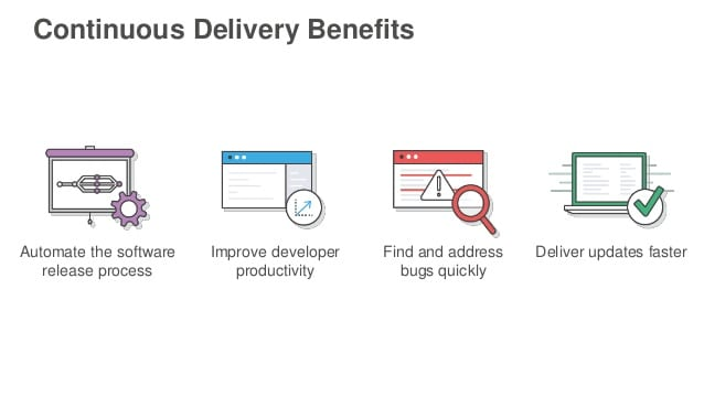 benefits of continuous delivery