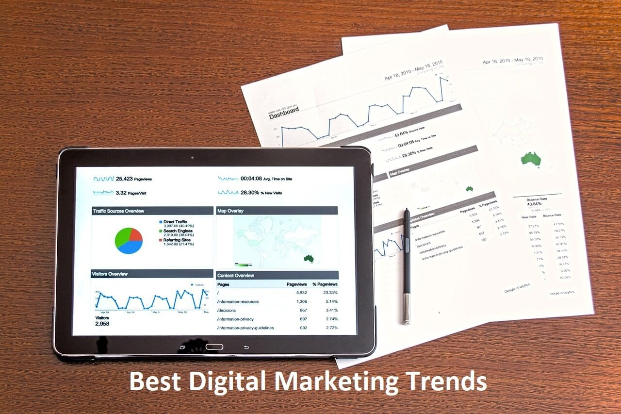Best-Digital-Marketing-Trends
