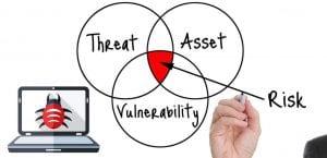 Superior Vulnerability Analytics