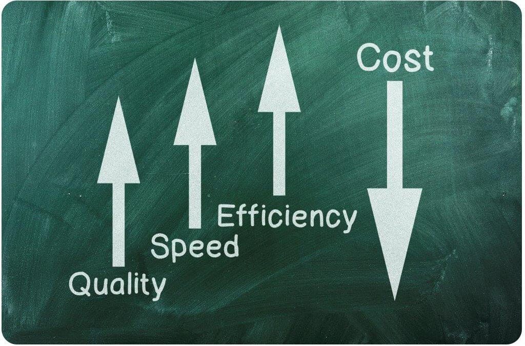 efficiency and cost