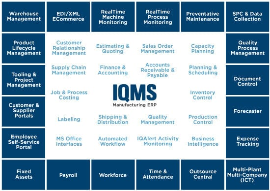 iqms-manufacturing-erp-software