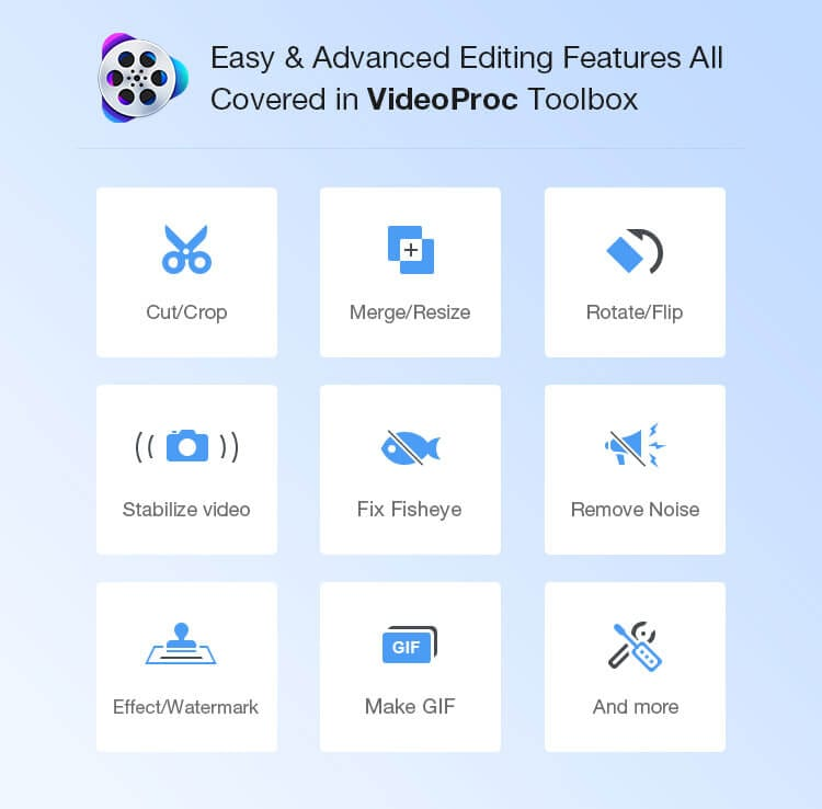 VideoProc Review - Fast & Simple 4K HD Video Editor ...