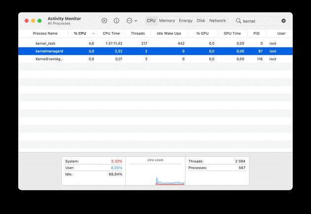 Activity monitor on Mac