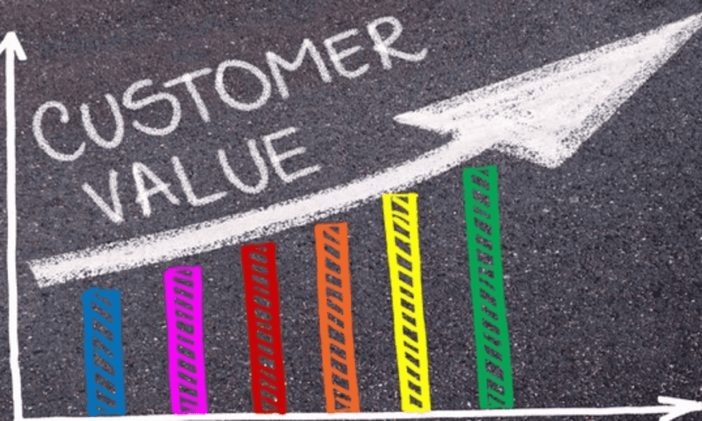 Adding Customer Value
