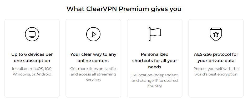 ClearVPN Premium