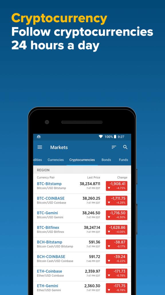 CNBC Stock Market